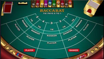 Hướng dẫn chơi bài Baccarat tại Empire777
